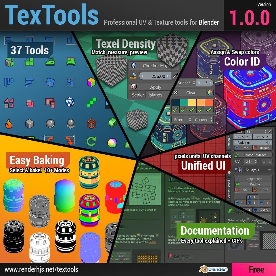 TexTools