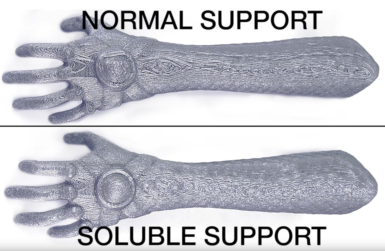 Supports