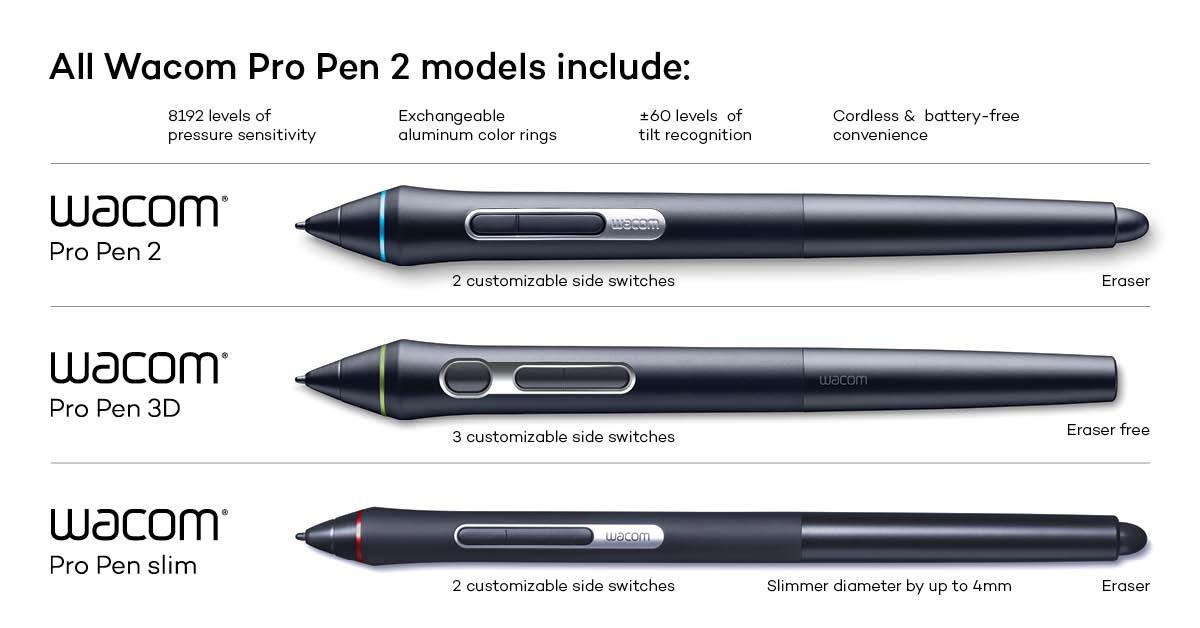 Pro Pen