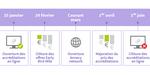 Annecy 2016 et MIFA : ouverture des accréditations en ligne