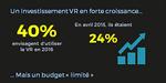 Baromètre 2016 - Entreprises et réalité virtuelle, par BulkyPix