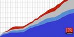Raytracing : tendances actuelles et avenir du marché, par Jon Peddie