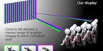 SIGGRAPH 2016 : une avancée dans le relief sans lunettes
