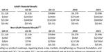 AMD : résultats en hausse, sortie de Ryzen début mars