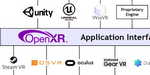 OpenXR, un standard ouvert pour la réalité virtuelle et augmentée