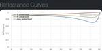 Surface Database : une application iOS pour créer shaders et matériaux plus facilement