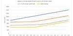 Maximiser la performance de la mémoire unifiée sous CUDA