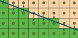 Humus : retour sur le Geometric Post-process Anti-Aliasing (3D temps réel)