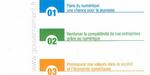 MAJ - Gouvernement : 18 mesures pour le numérique, incubateur de start-up à Paris