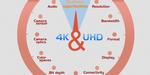 Mesclado : workshop 4K / UHD, le 29 janvier à Saint Denis