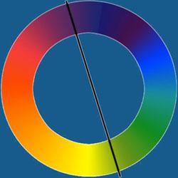 La couleur et ses accords